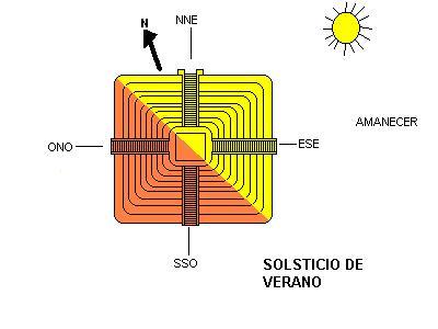 Pirámide_solsticio